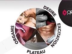 Vīriešu Seksuālās Reakcijas Cikls - Orālā Seksa Akadēmija